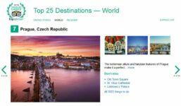 Nejlepší cestovatelské destinace na světě: Praha je lepší než New York!